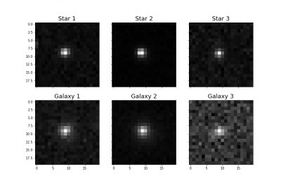 3x2 grid of astronomical images of stars and galaxies