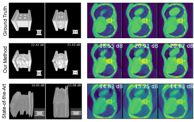 three rows of thoracic CT images with slight variations