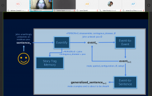 screen shot of webex speaker and one of her slides