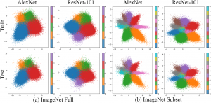 eight plots in different colors showing ImageNet results