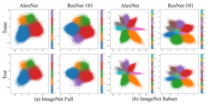 eight different plots showing different feature representation points in several colors