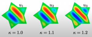three multi-colored stars representing reduced order models